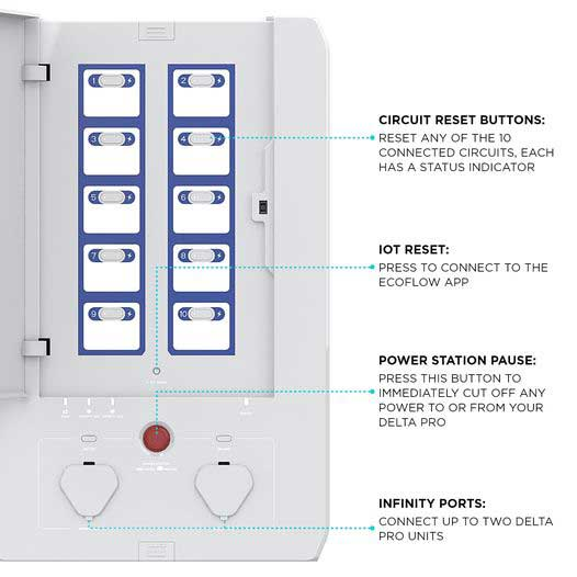 EcoFlow Smart Home Panel